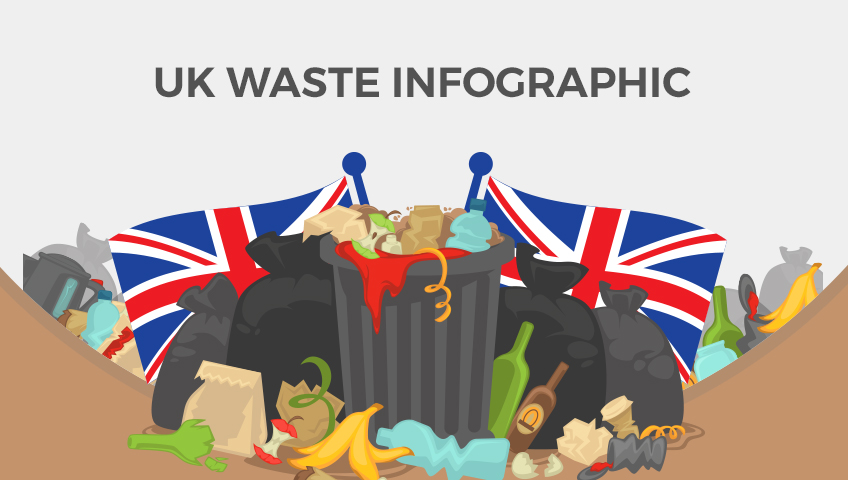 UK Waste Infographic